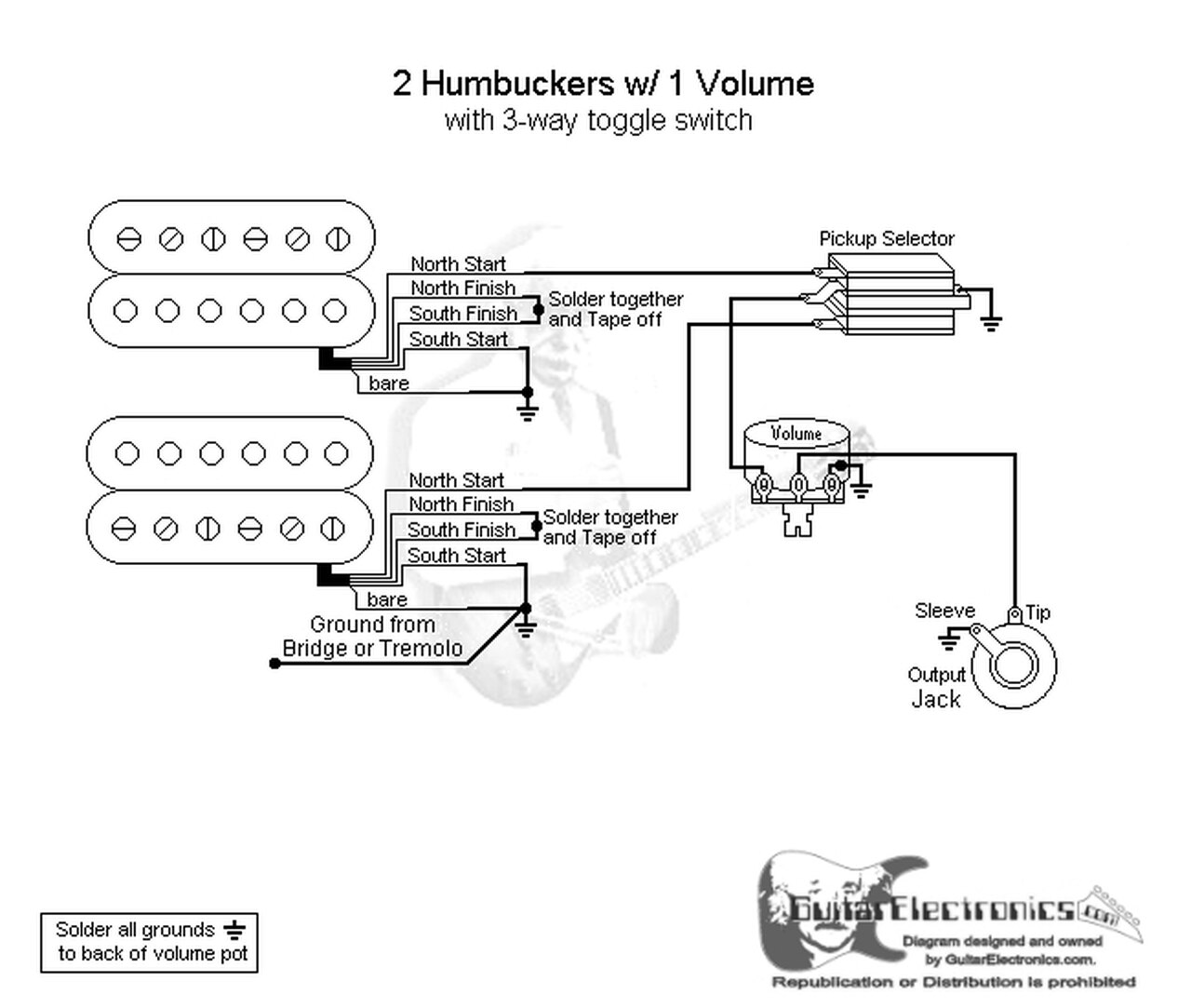 [WLLP_2054]   WX_3568] 5 Way Switch Wiring Diagram Free Picture Wiring Diagram | Free Download 5 Way Switch Wiring Diagram |  | Unde Itive Icaen Jitt Hapolo Phae Mohammedshrine Librar Wiring 101