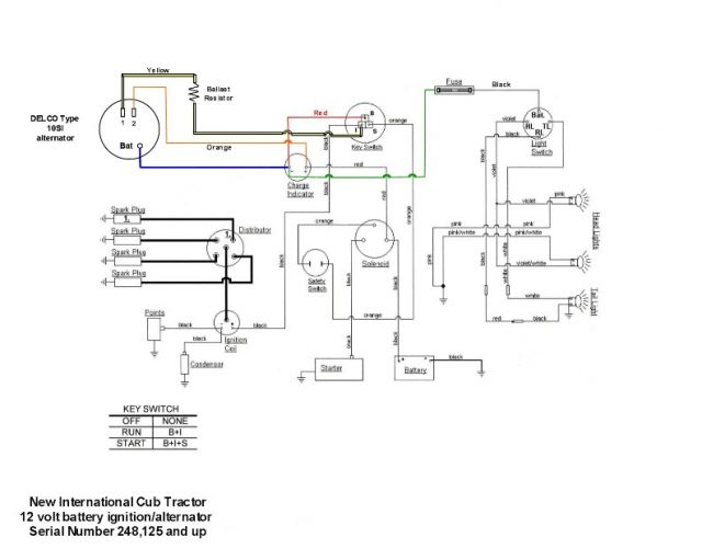 [DIAGRAM_1CA]  GW_0534] Wiring Diagram Besides Farmall M Tractor Wiring Diagram On Farmall  M Wiring Diagram | International Cub Wiring Diagram |  | Viewor Stre Xero Mohammedshrine Librar Wiring 101