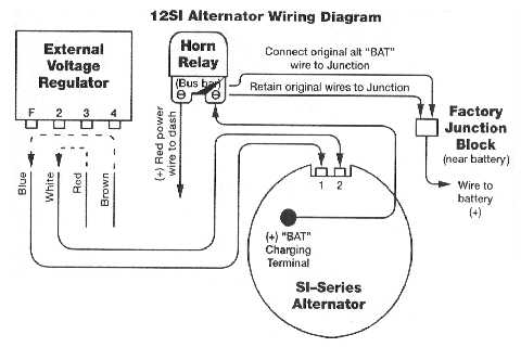 [SCHEMATICS_48ZD]  NY_7252] Gm External Regulator Alternator Wiring Free Diagram | Delco Remy External Regulator Wiring Schematic |  | Www Mohammedshrine Librar Wiring 101