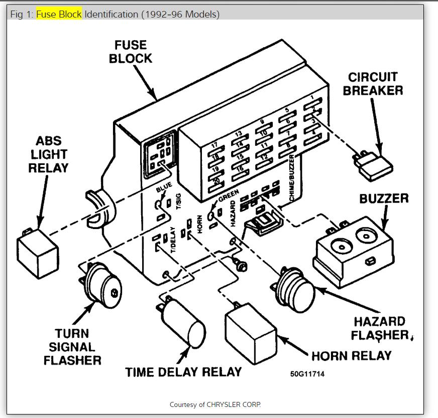 Excellent Car Fuse Box Buzzing Noise Wiring Diagram G9 Wiring Cloud Filiciilluminateatxorg
