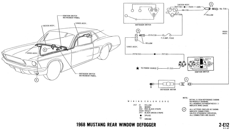 Terrific 1968 Ford Convertible Wiring Diagram Wiring Diagram Wiring Cloud Vieworaidewilluminateatxorg
