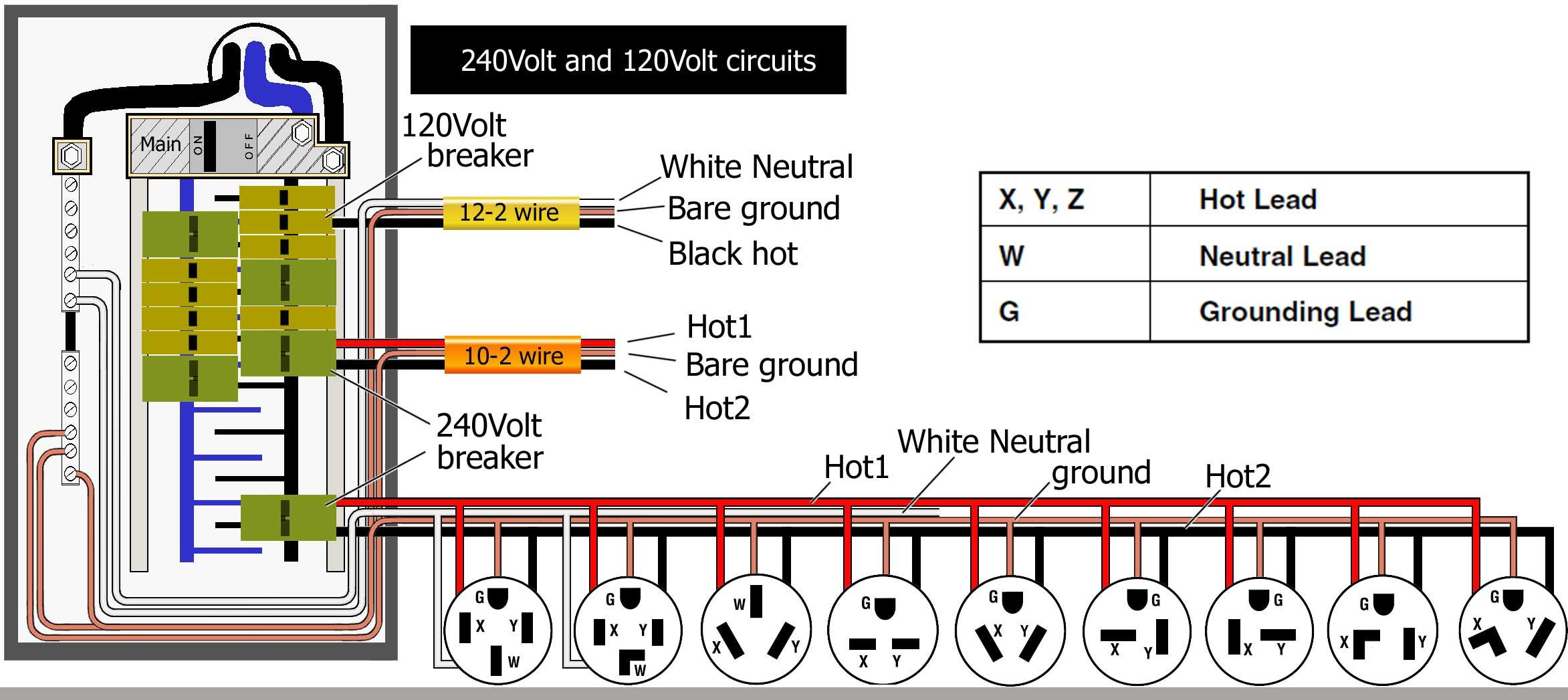 220 Plug Wiring Diagram - Collection