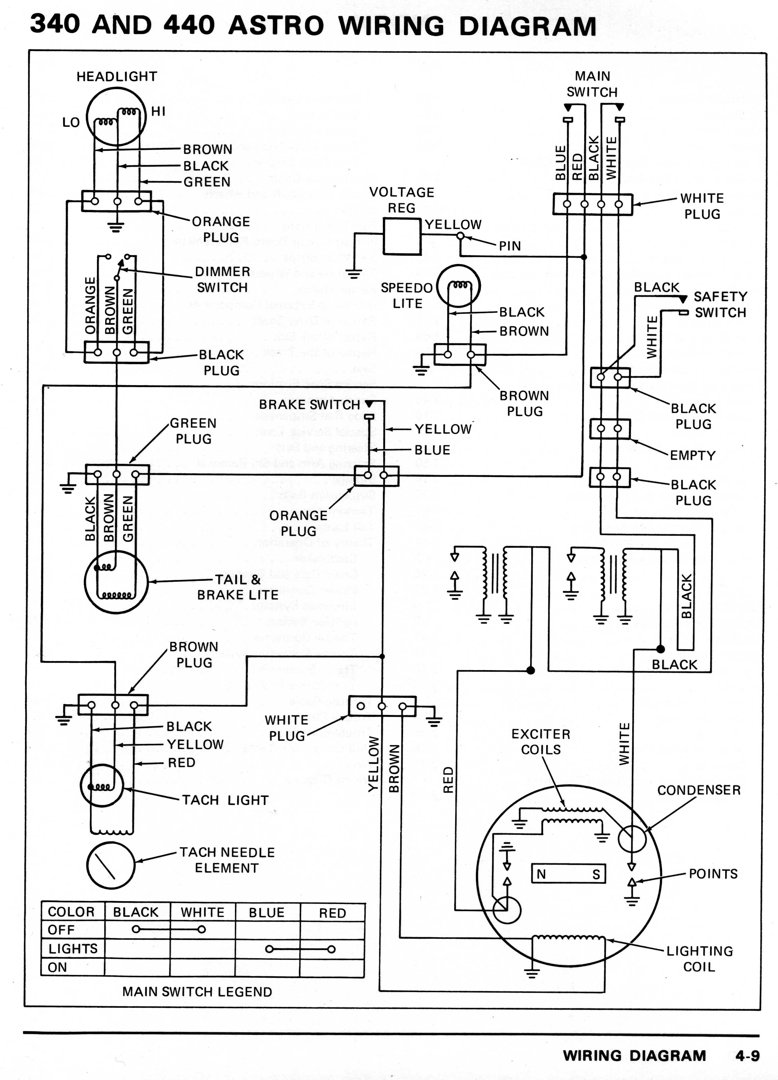 Polaris Sportsman 335 Wiring Diagram from static-assets.imageservice.cloud