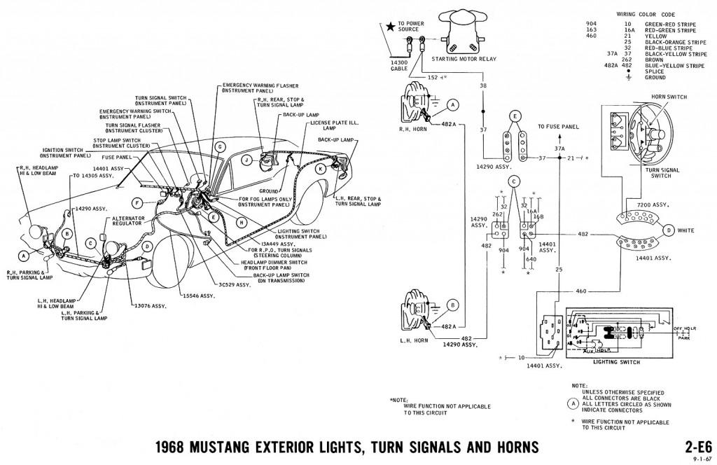 Enjoyable Wiring Diagram 1968 Ford Mustang Wiring Diagram 1966 Mustang Wiring Wiring Cloud Counpengheilarigresichrocarnosporgarnagrebsunhorelemohammedshrineorg