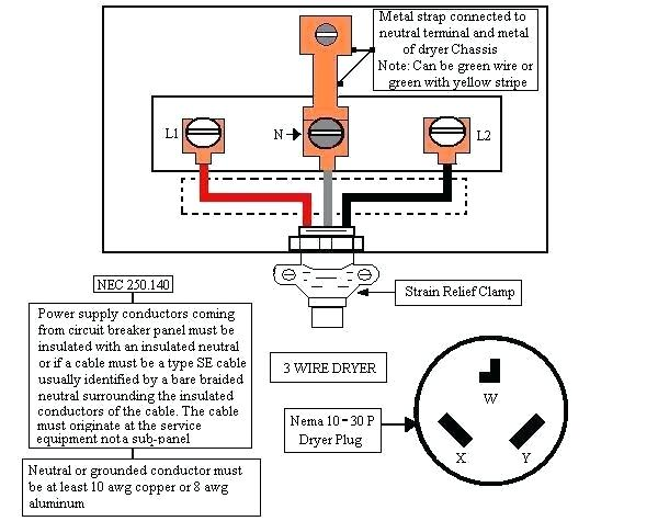 ZG_5789] Wiring Diagram 4 Wire Dryer Plug Furthermore Dryer Plug Wiring  Diagram Free DiagramXeira Attr Dome Carn Vira Mohammedshrine Librar Wiring 101