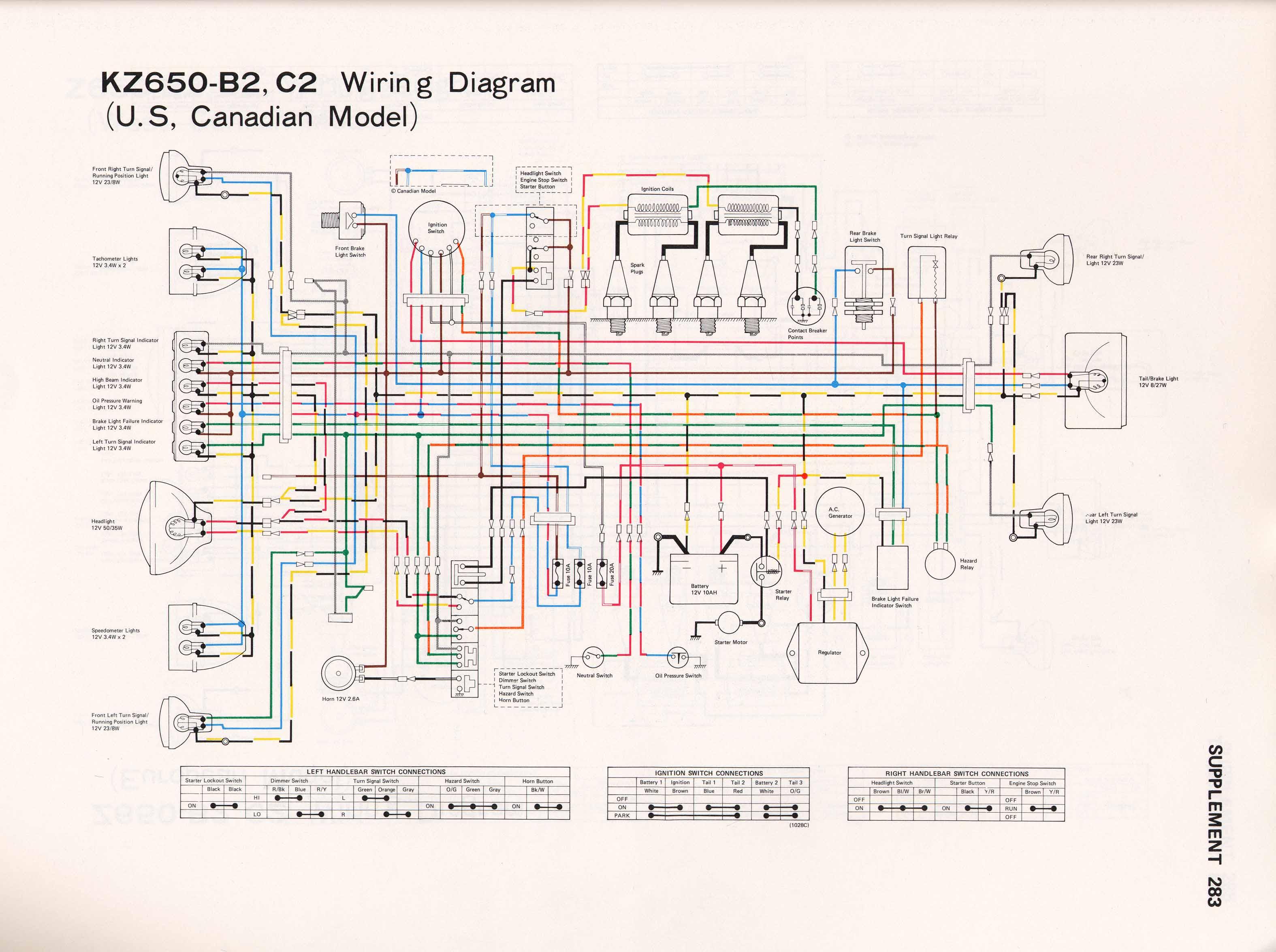 Peachy 82 Gpz750 Wiring Diagram Wiring Library Wiring Cloud Biosomenaidewilluminateatxorg
