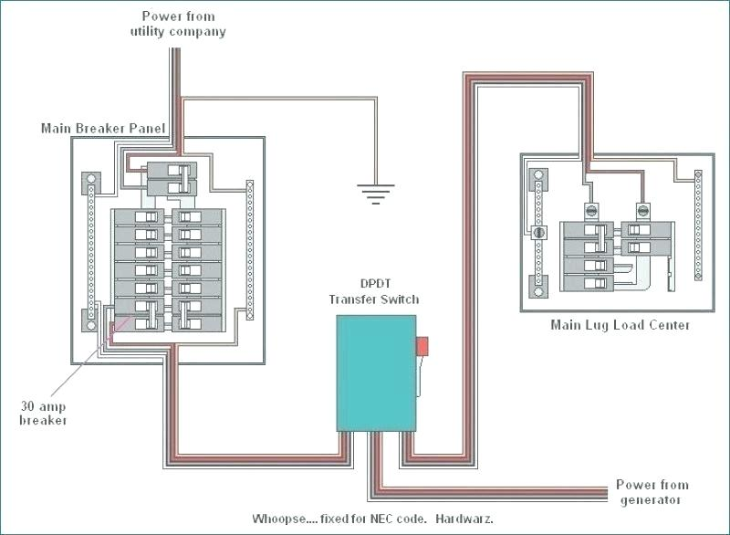 RC_5654] 50 Amp Transfer Switch Wiring Diagram Wiring DiagramBenkeme Estep Terst Emba Mohammedshrine Librar Wiring 101