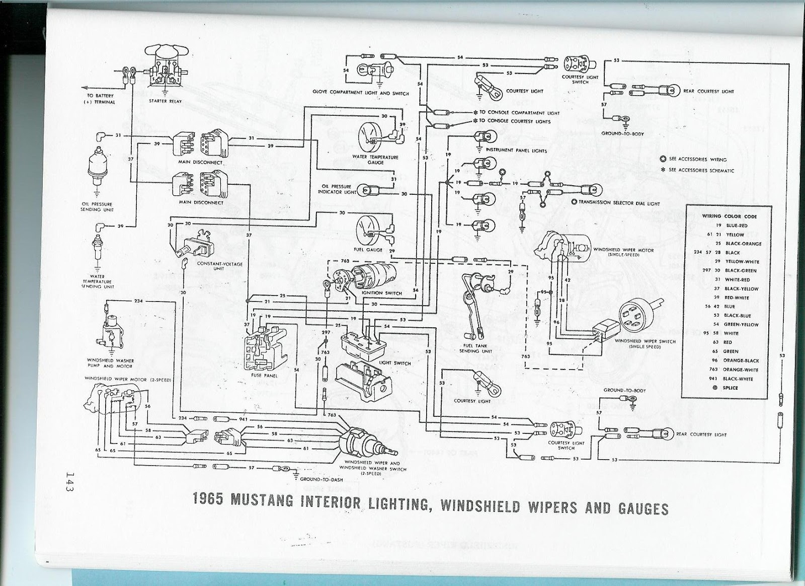 Tremendous 1965 Mustang Fuse Diagram Wiring Library Wiring Cloud Loplapiotaidewilluminateatxorg