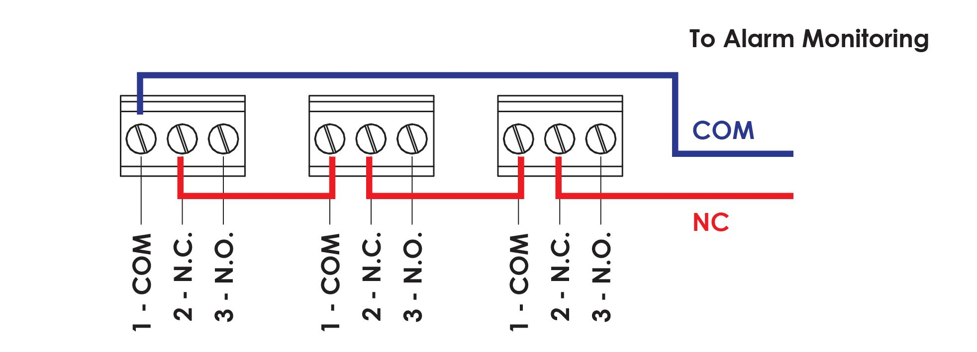 ck_6271] wire telephone wiring diagram wiring with 12 3 wire how ...  cosa attr xtern favo mohammedshrine librar wiring 101