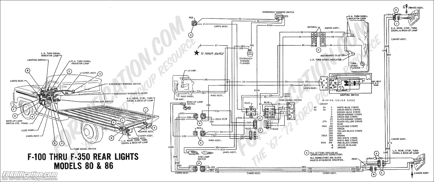 Miraculous 1969 Ford Truck Wiring Wiring Diagram Wiring Cloud Onicaxeromohammedshrineorg