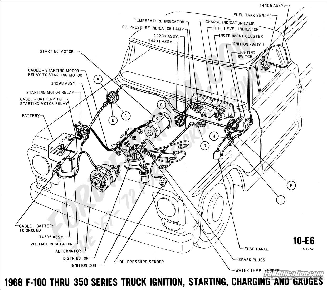 Tremendous Wiring Diagram 1969 Camaro Wiring Diagram Ford F100 Wiring Diagram Wiring Cloud Biosomenaidewilluminateatxorg