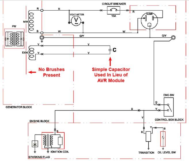 LL_2188] Generator Circuit Breaker Diagram Free Download Wiring Diagram  Download DiagramEpete Bios Xempag Awni Jebrp Mohammedshrine Librar Wiring 101