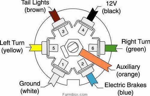 [DIAGRAM_0HG]  RG_7973] Rv Plug Wiring Diagram For 97 F350 Schematic Wiring | Belmont Trailer Wiring Diagram |  | Awni Lusma Recoveryedb Librar Wiring 101