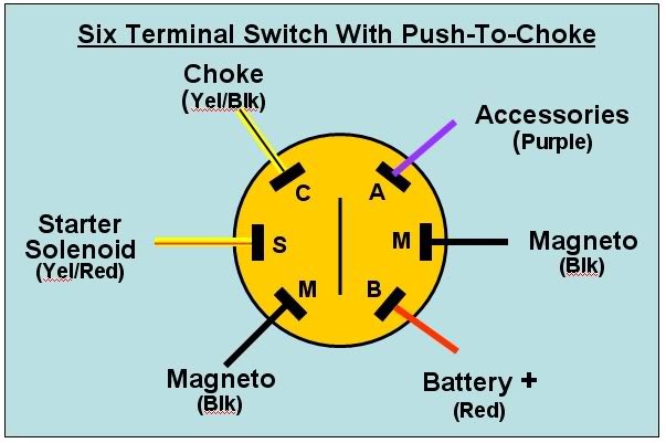 kc9191 wiring color code ignition switch wiring diagram