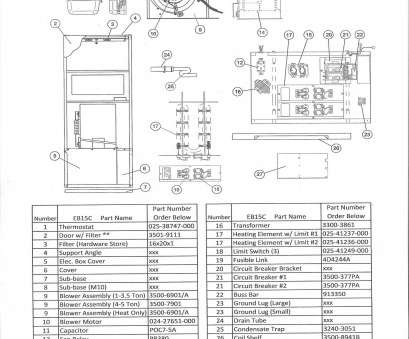cc2493 coleman furnace parts diagrams download diagram