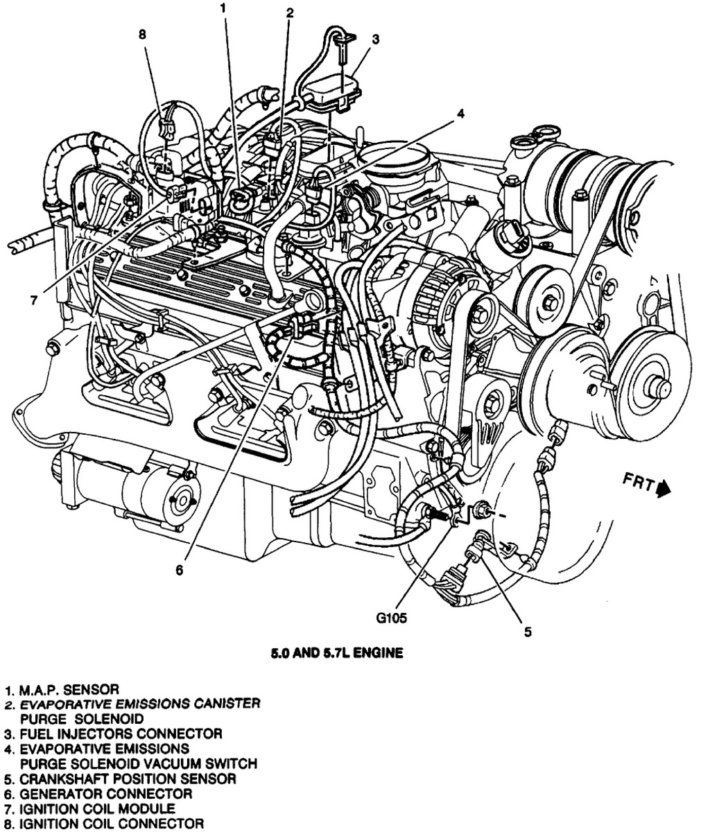 Astounding Ford Engine Parts Diagram Basic Electronics Wiring Diagram Wiring Cloud Rdonaheevemohammedshrineorg