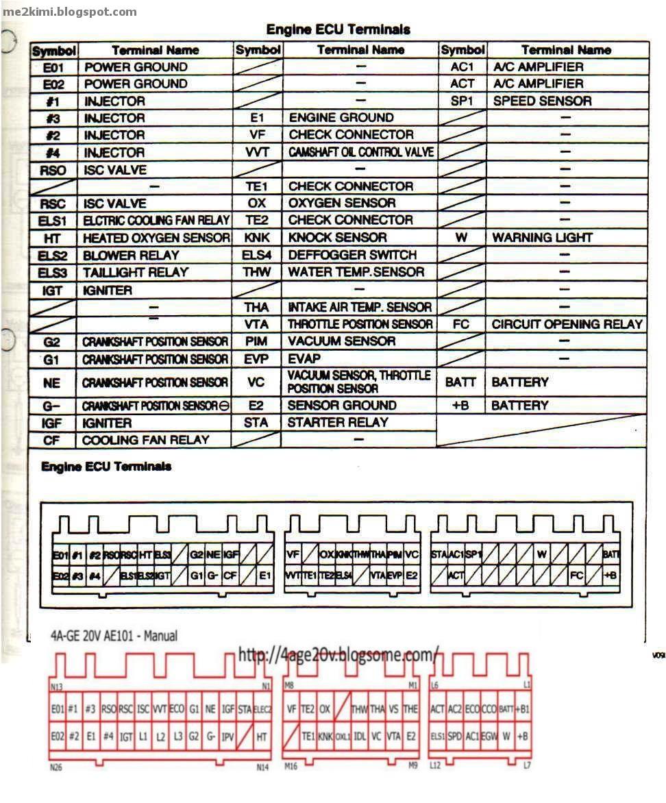 [SCHEMATICS_4CA]  BY_6531] 4Age Wiring Harness Wiring Diagram | 20v Wiring Diagram |  | Drosi Jebrp Mohammedshrine Librar Wiring 101