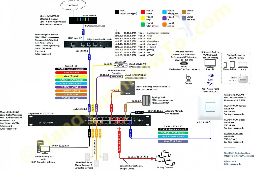 32 Att Uverse Cat5 Wiring Diagram Manual Guide