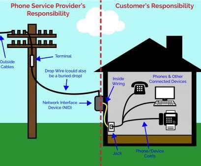 Hf 6715 Att U Verse Wiring Diagram Free Diagram