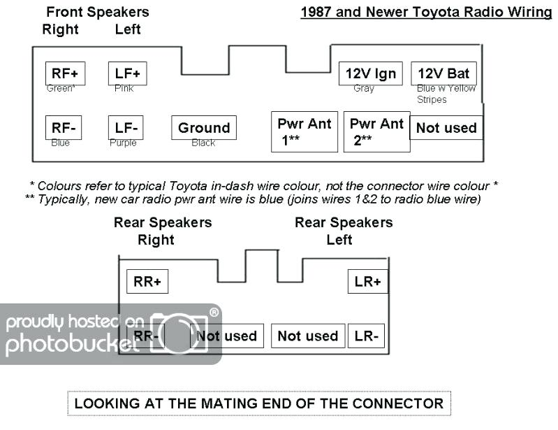 Toyota Radio Wiring Diagram Pdf from static-assets.imageservice.cloud