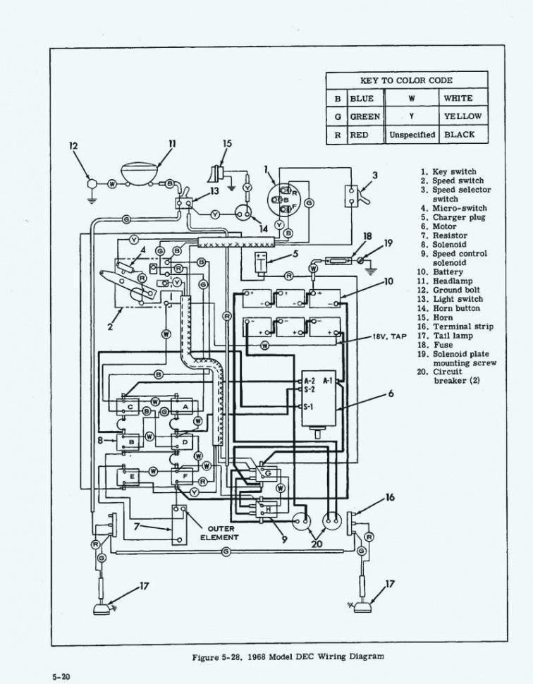 [SCHEMATICS_4UK]  FE_1563] 36 Volt Club Car Golf Cart Battery Wiring Diagram Download Diagram | 1998 Yamaha Electric Golf Cart Wiring Diagram |  | Itis Stre Over Marki Xolia Mohammedshrine Librar Wiring 101