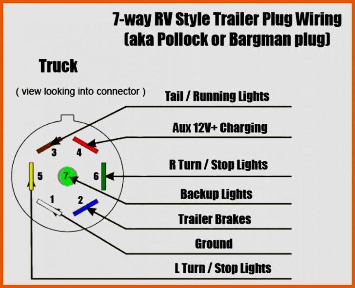 hopkins 7 blade wiring diagram gb 3658  hopkins 7 way plug wiring diagram wiring diagram  plug wiring diagram wiring diagram