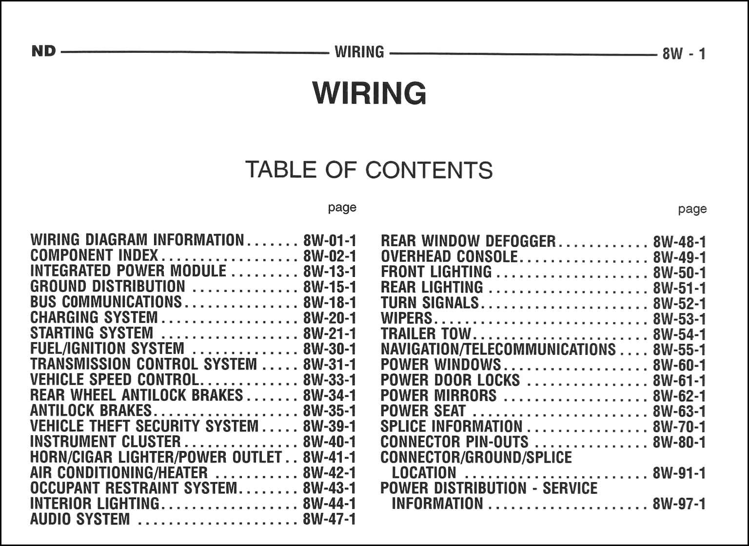 47 2005 Dodge Dakota Radio Wiring Harness - Wiring Diagram Source Online