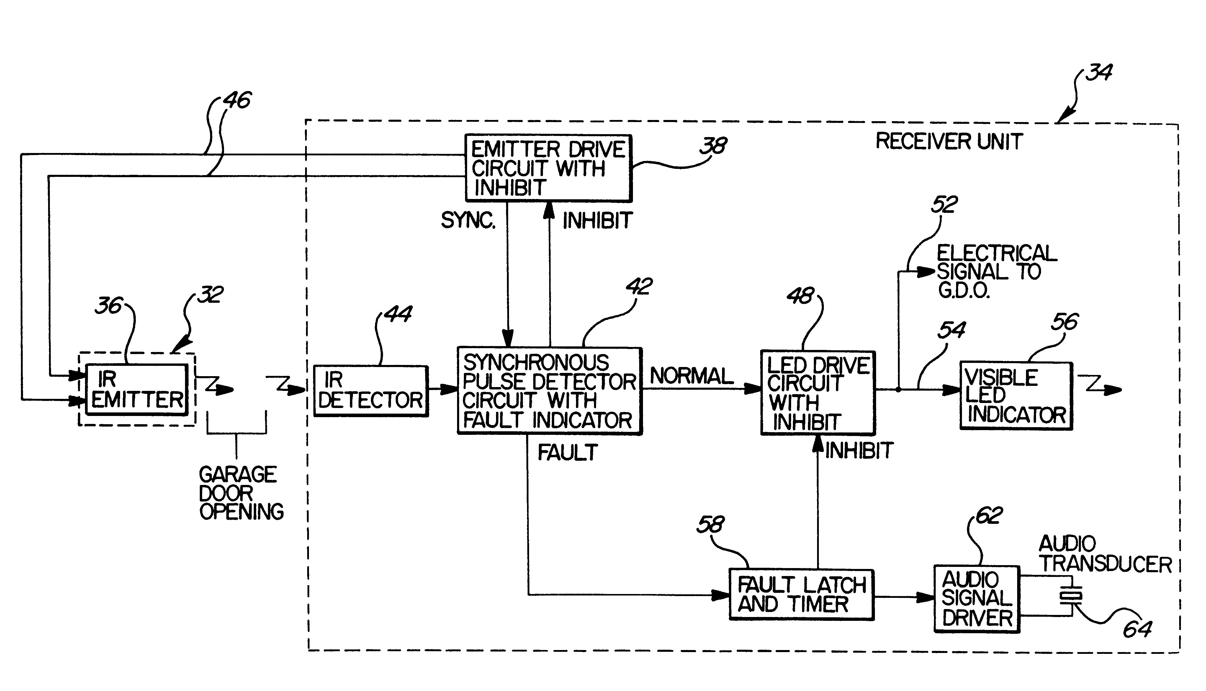MC_6408] Chamberlain Liftmaster Professional 1 3 Hp Wiring Diagram Wiring  DiagramMecad Elae Mohammedshrine Librar Wiring 101
