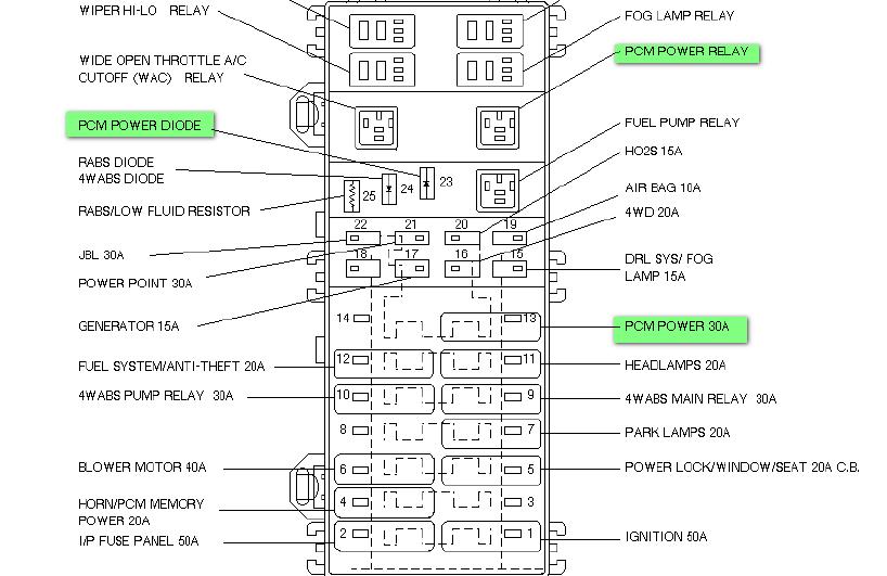 1995 ford explorer fuse diagram lh 0357  1993 ford ranger fuse box location  lh 0357  1993 ford ranger fuse box location