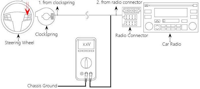 BX_9892] Steering Wheel Radio Controls Wiring Diagram Wiring DiagramWww Mohammedshrine Librar Wiring 101