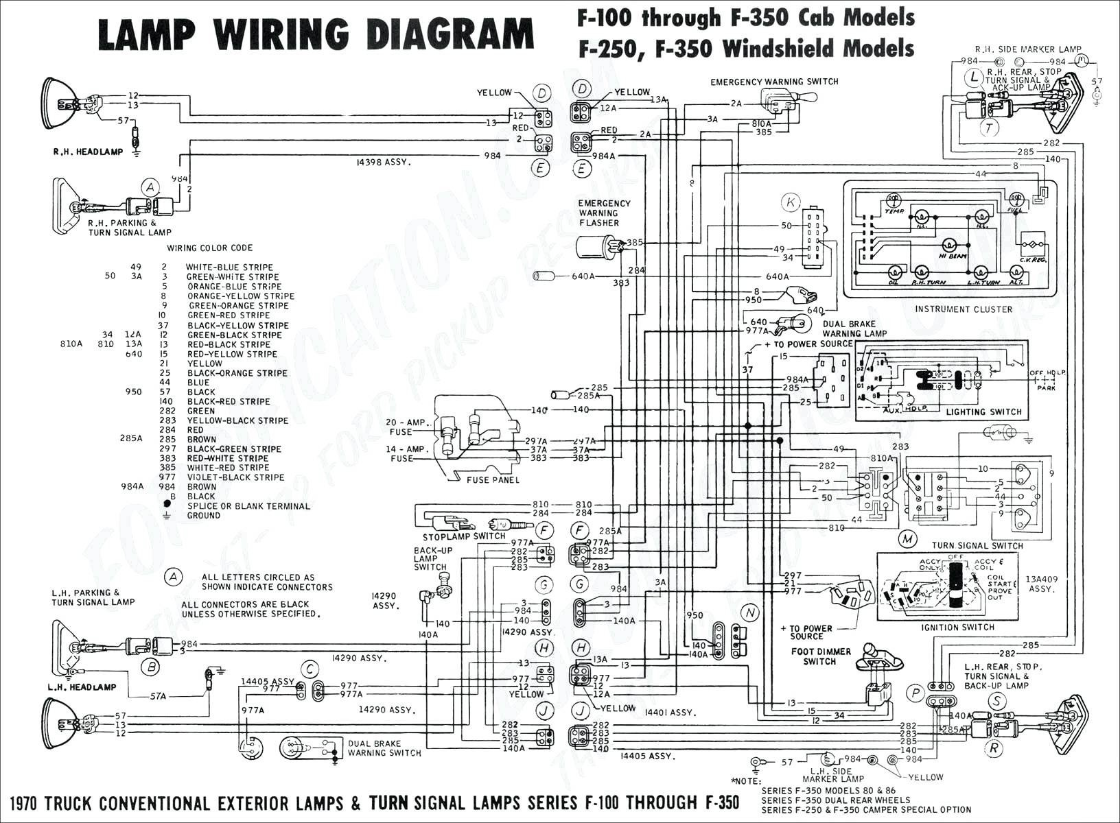 1998 ford expedition wiring diagrams aw 5583  98 expedition radio wire diagram  aw 5583  98 expedition radio wire diagram