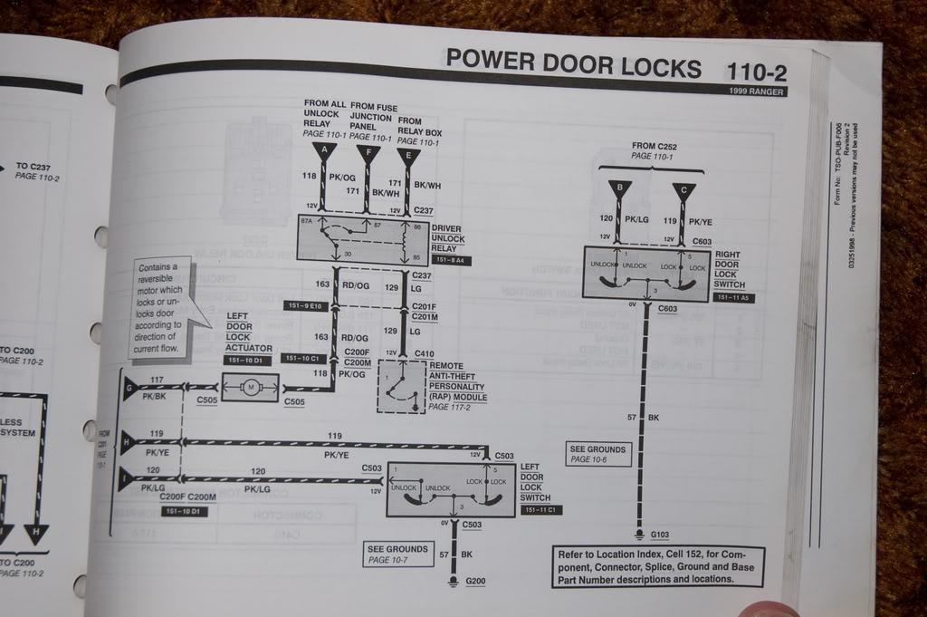 DG_6473] Power Door Locks Wiring Diagram Also Electric Door Lock Wiring  Diagram Schematic WiringBotse Terch Elae Hroni Xeira Mohammedshrine Librar Wiring 101