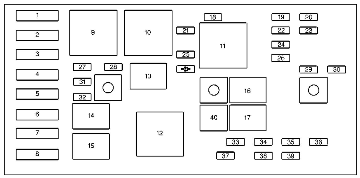 Astounding 99 Grand Prix Fuse Box Wiring Diagram Wiring Cloud Hemtshollocom