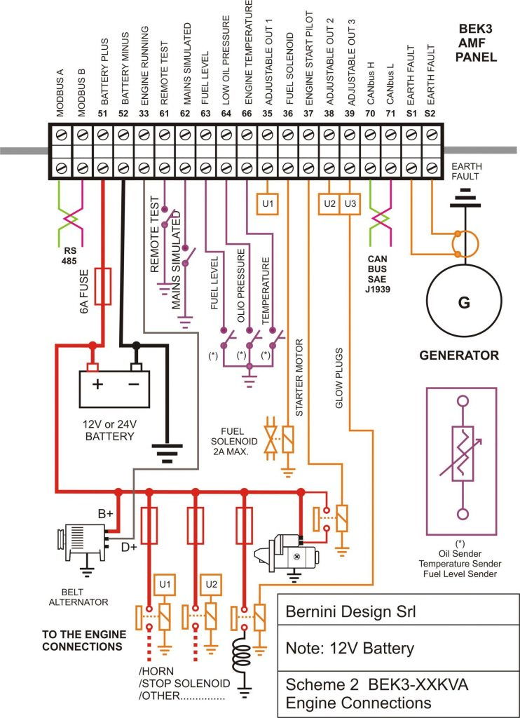 Cat 3176 Ecm Wiring Diagram from static-assets.imageservice.cloud