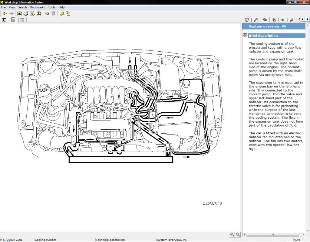 Amazing Saab 9 3 2 0T Engine Diagram Wiring Diagram Wiring Cloud Ittabisraaidewilluminateatxorg