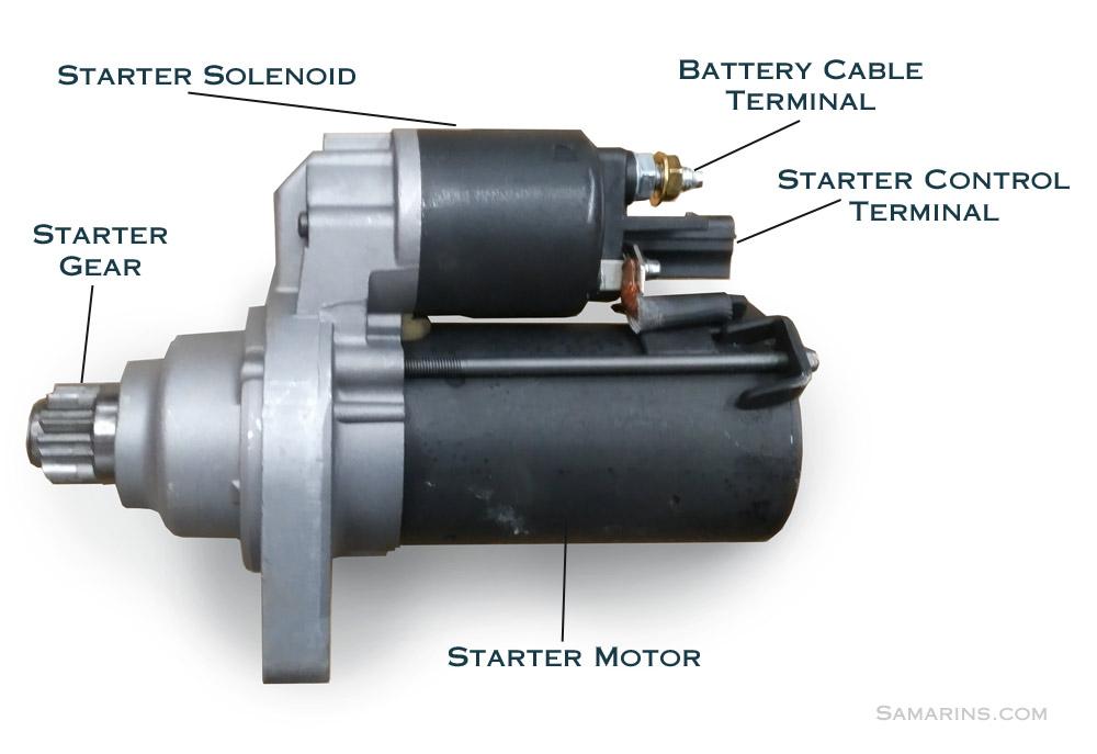 Awe Inspiring Starter Motor Starting System How It Works Problems Testing Wiring Cloud Monangrecoveryedborg