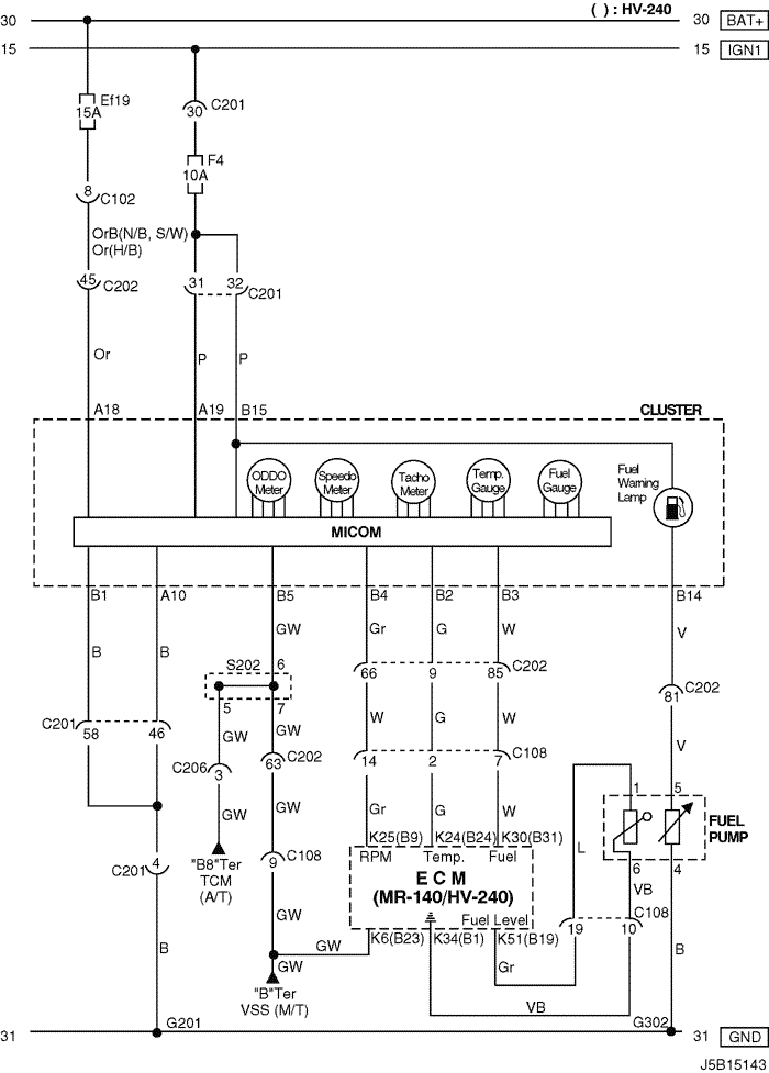 Chevrolet Lacetti 2005 Wiring Diagram - 1986 Jeep Cherokee Fuse Box  Location - usb-cable.losdol2.jeanjaures37.fr   Chevrolet Lacetti 2005 Wiring Diagram      Wiring Diagram Resource