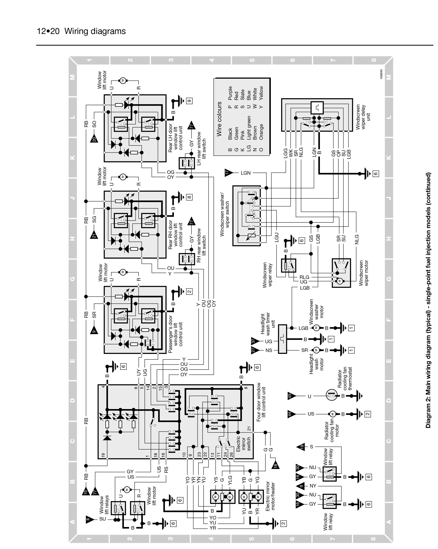 [SCHEMATICS_4LK]  Rover 416 Wiring Diagram 2009 Smart Car Fuse Box Location -  hajitohok.cd-siapa4.the-rocks.it | Rover 45 Audio Wiring Diagram |  | Bege Wiring Diagram Source Full Edition