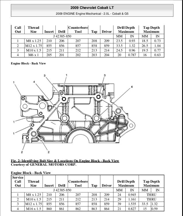 2007 Pontiac G5 Engine Diagram Volvo Fan Control Wiring 7ways Tukune Jeanjaures37 Fr