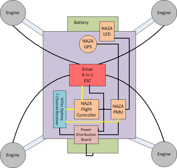 Astounding Quadcopter Wiring Configuration Basic Electronics Wiring Diagram Wiring Cloud Monangrecoveryedborg