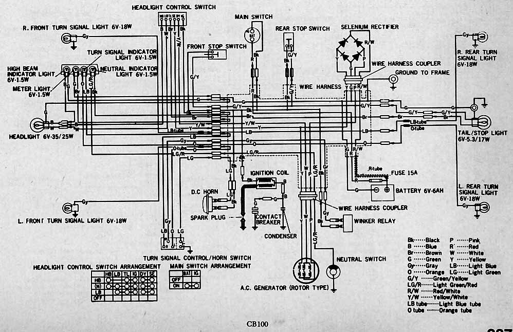 1969 cb175 wiring diagram usa - keju.aceh.tintenglueck.de 1969 cb175 wiring diagram usa honda motorcycle wiring diagrams pdf diagram source
