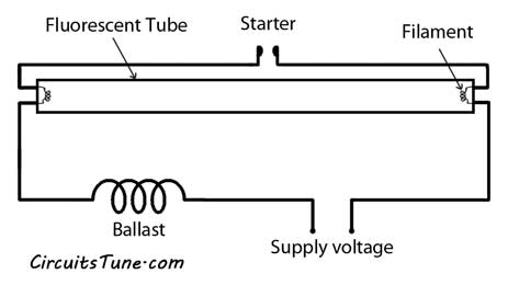 Stupendous Fluorescent Light Wiring Diagram Tube Light Circuit Circuitstune Wiring Cloud Onicaalyptbenolwigegmohammedshrineorg