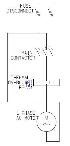 GT_8650] Wiring Diagram Additionally Single Phase Motor Starter Wiring  Diagram Wiring DiagramInkl Elinu Sulf Abole Norab Genion Hendil Mohammedshrine Librar Wiring 101