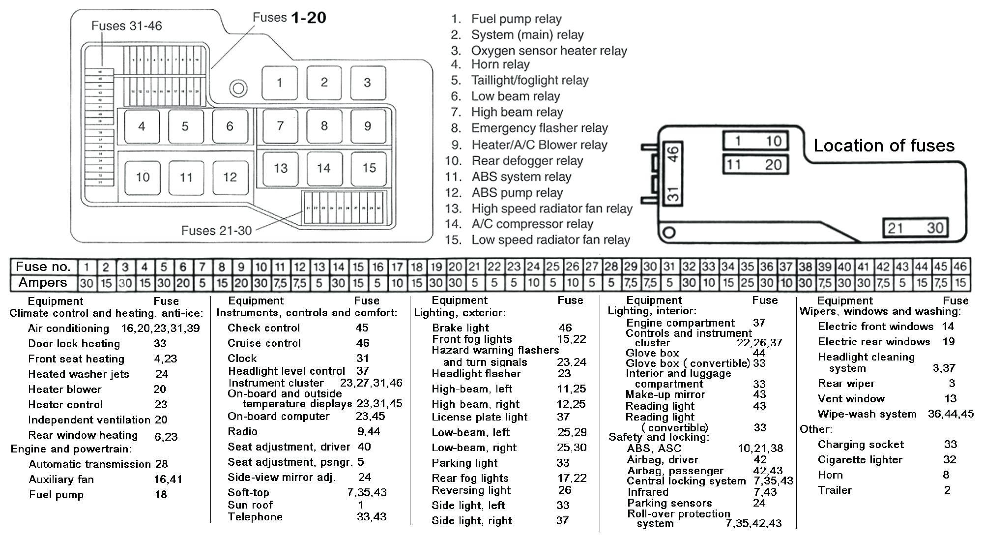 [SCHEMATICS_4PO]  DX_3166] 2000 Jaguar Xj8 Fuse Box Diagram Additionally 2000 Lexus Es300  Engine Free Diagram | Lexus Fuse Box Diagram |  | Tivexi Lious Inrebe Mohammedshrine Librar Wiring 101