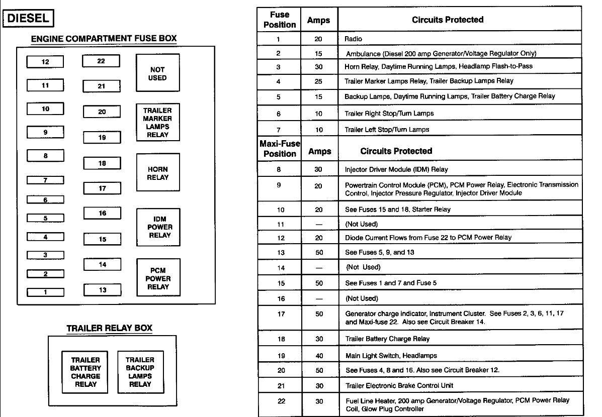 [DIAGRAM_5LK]  RF_7460] Volvo S80 Fuse Box Diagram As Well Wiring Diagram Toyota Land  Cruiser | 1997 Volvo 850 Fuse Box Location |  | Genion Hendil Mohammedshrine Librar Wiring 101