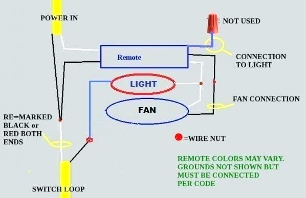 zo_0357] hunter fan remote wiring diagram download diagram  ructi lious taliz lous jebrp mohammedshrine librar wiring 101