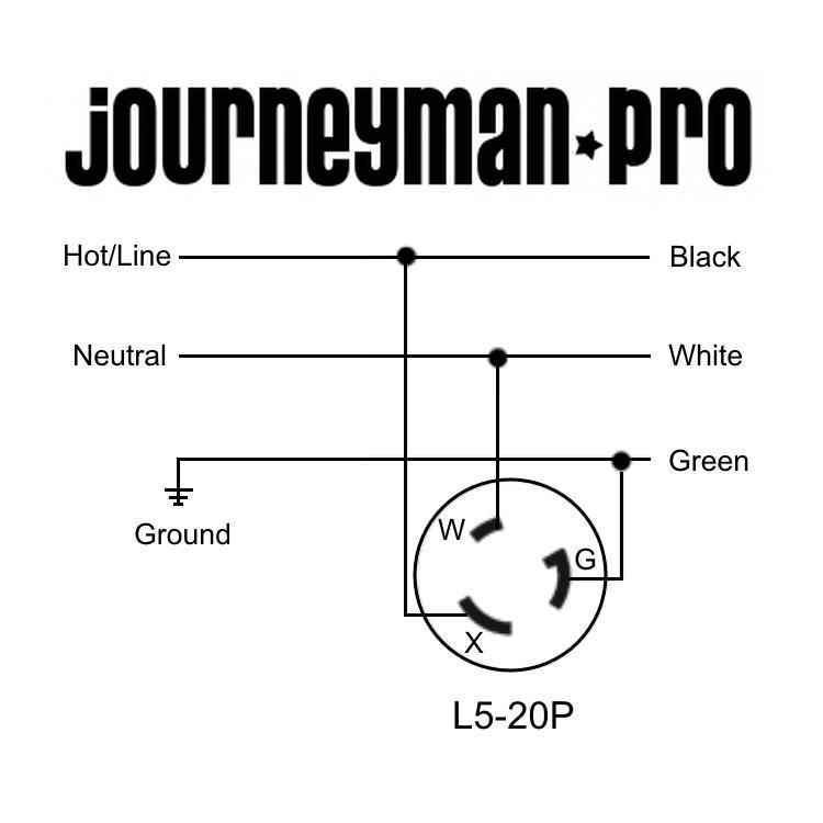 [CSDW_4250]   XT_5684] 20A 125V Receptacle Wiring Diagram Download Diagram | 20a 125v Receptacle Wiring Diagram |  | Papxe Xero Mohammedshrine Librar Wiring 101