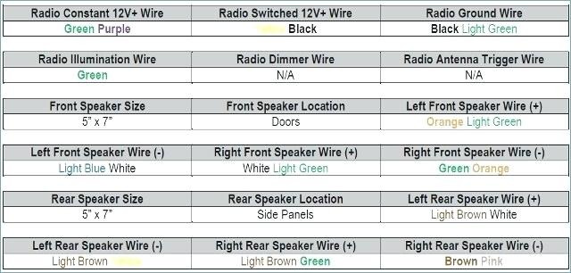 2012 Nissan Altima Stereo Wiring Diagram