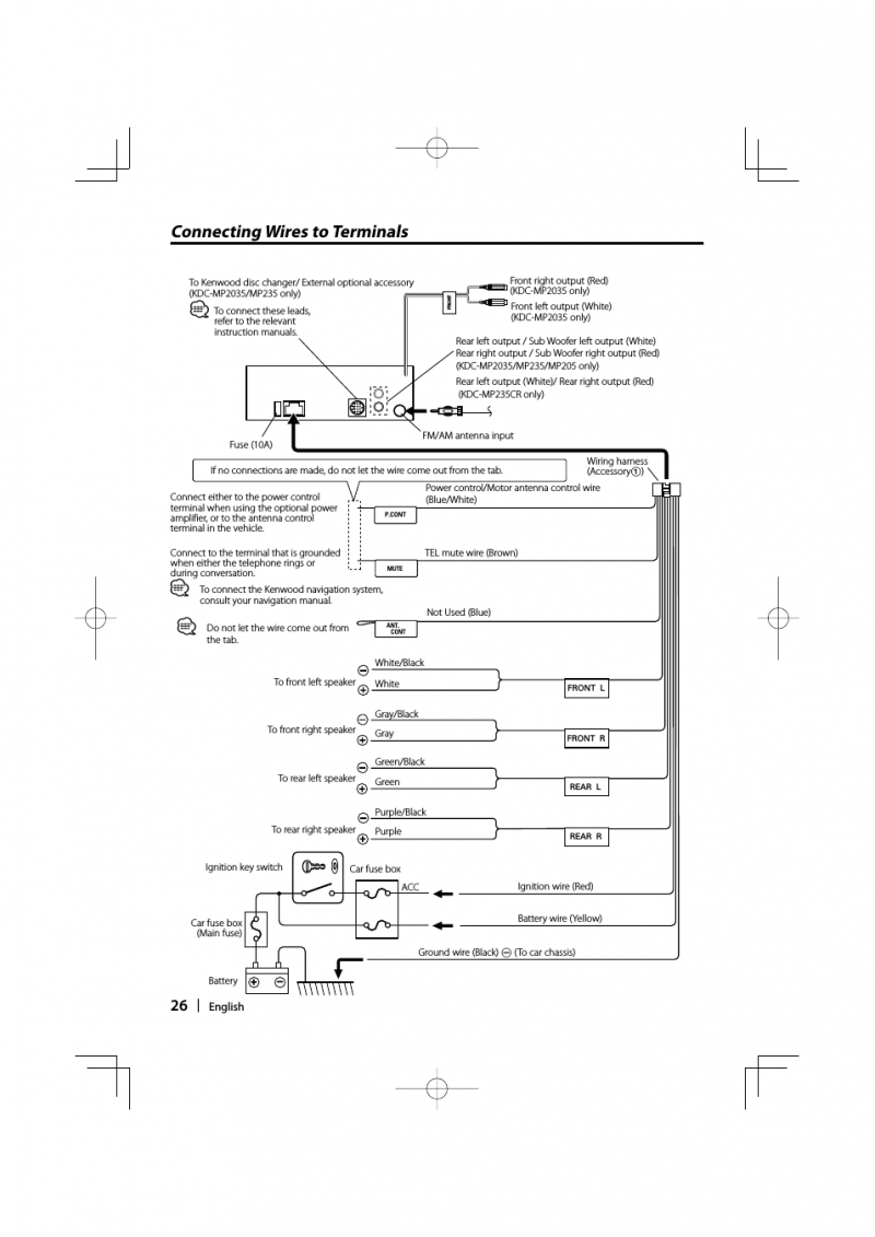 Kenwood Kdc-248U Wiring Diagram from static-assets.imageservice.cloud