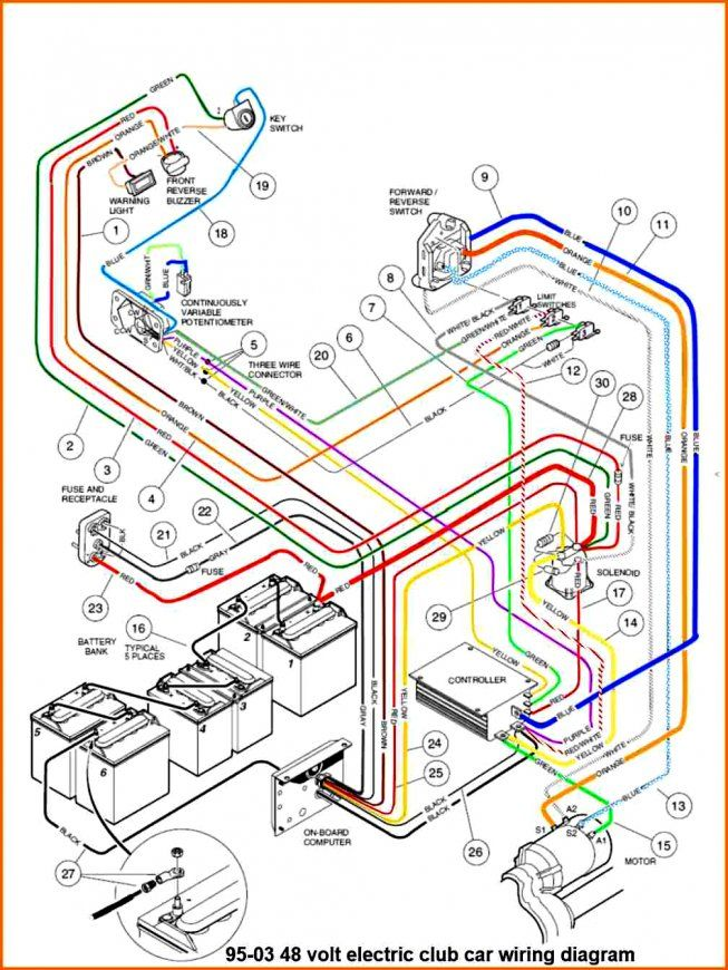 star golf cart wiring diagram ak 2694  ruff amp tuff electric golf cart wiring diagram schematic  ruff amp tuff electric golf cart wiring